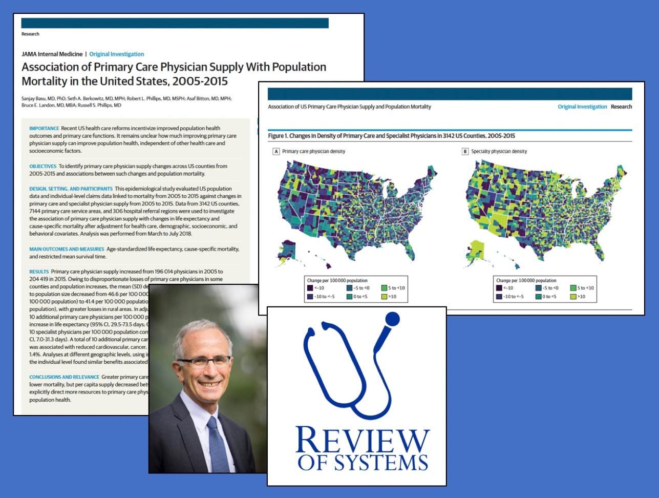 Reprise: Understanding the Association of Primary Care Physician Supply and Mortality in the US